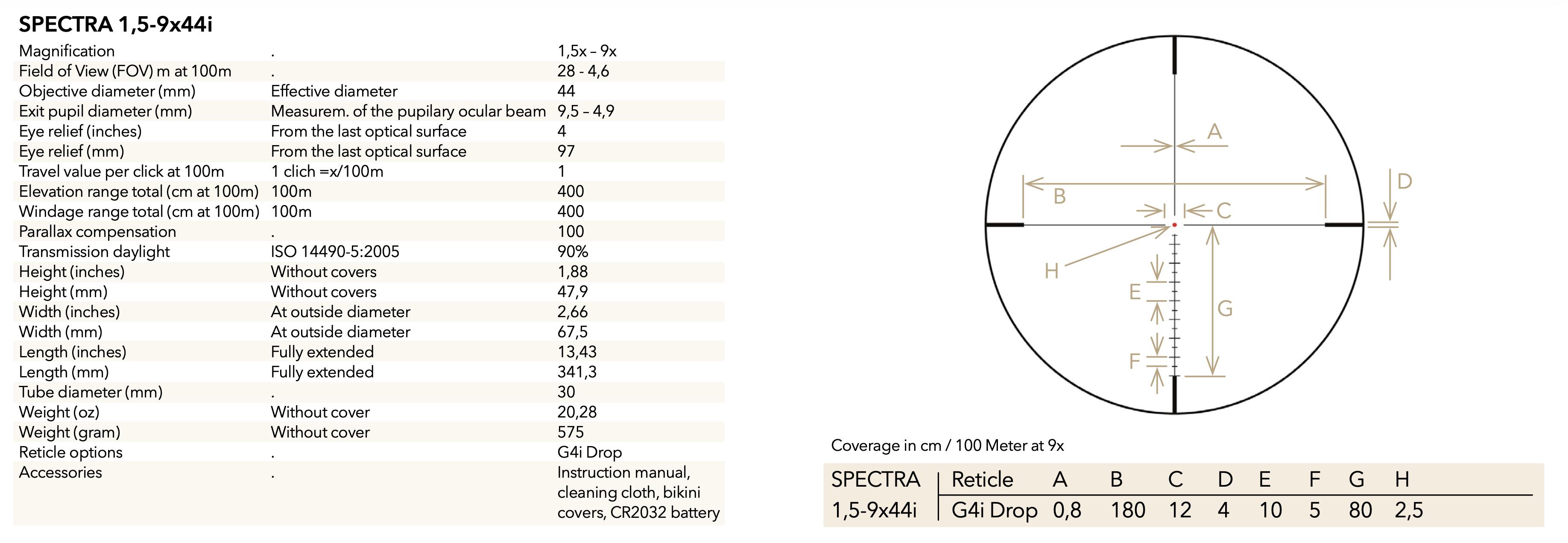 GPO-1-5-9x44i_1